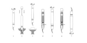 Sistema riempimento penna stilo